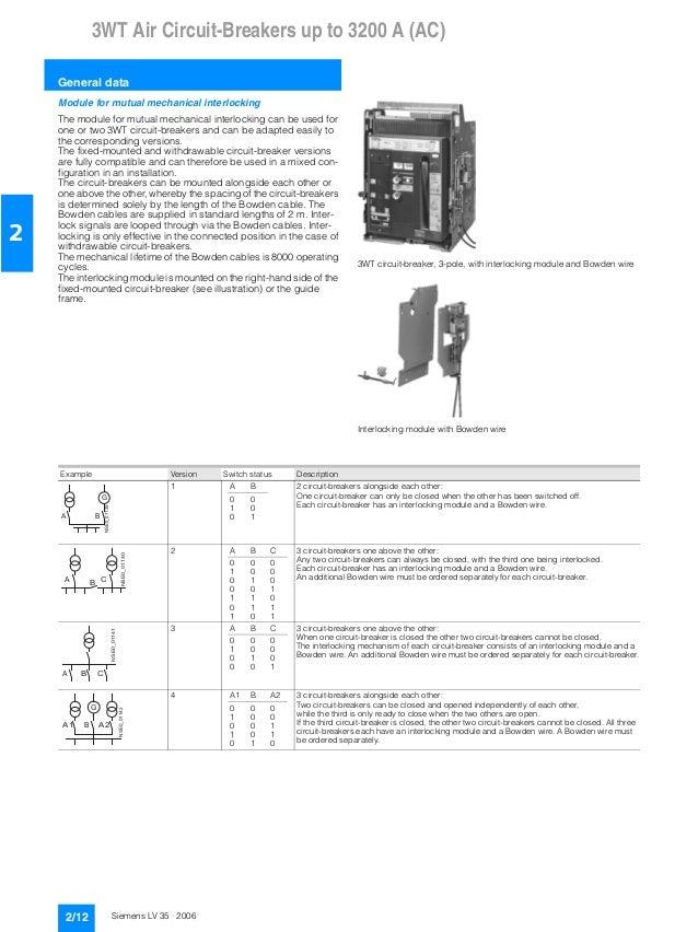 1-7 modules Breaker boxes AP//FR F-Tronic