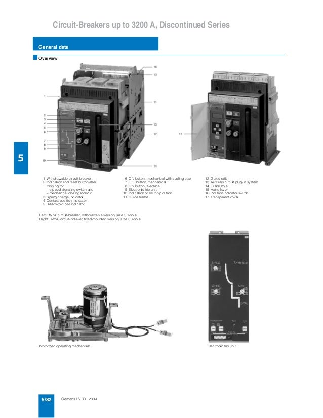 Motorized Circuit Breaker Operation