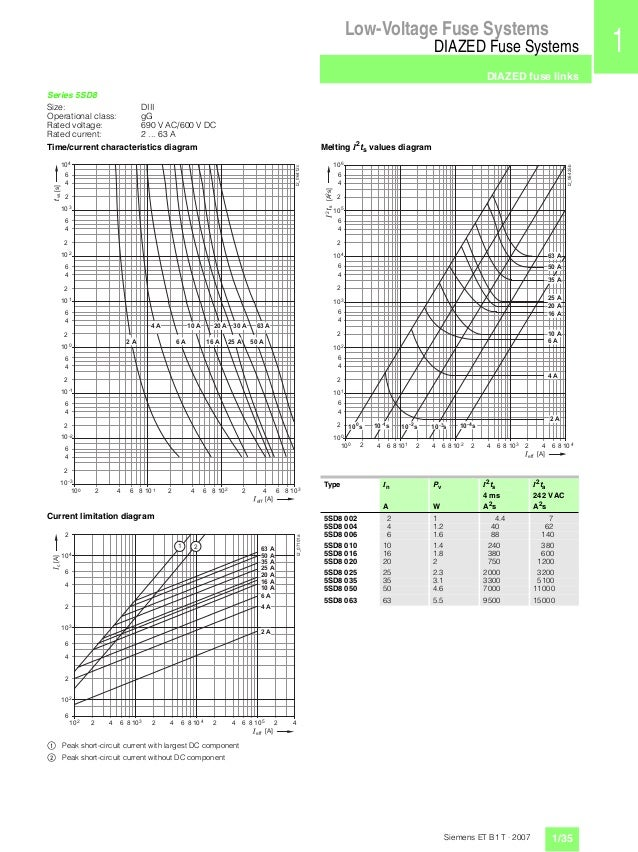 3300 international fuse box diagram