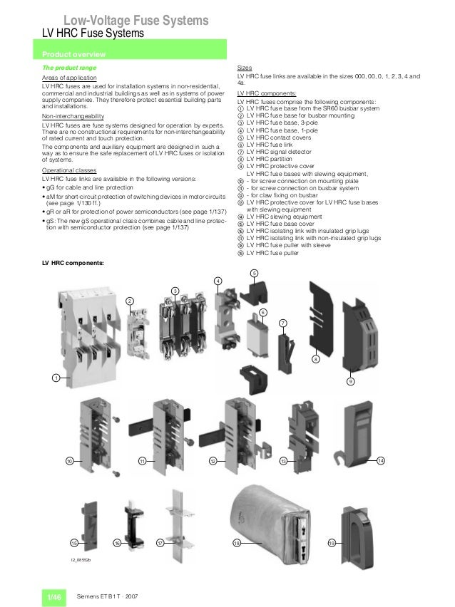 Th Ng S K Thu T Siemens Fuse 001