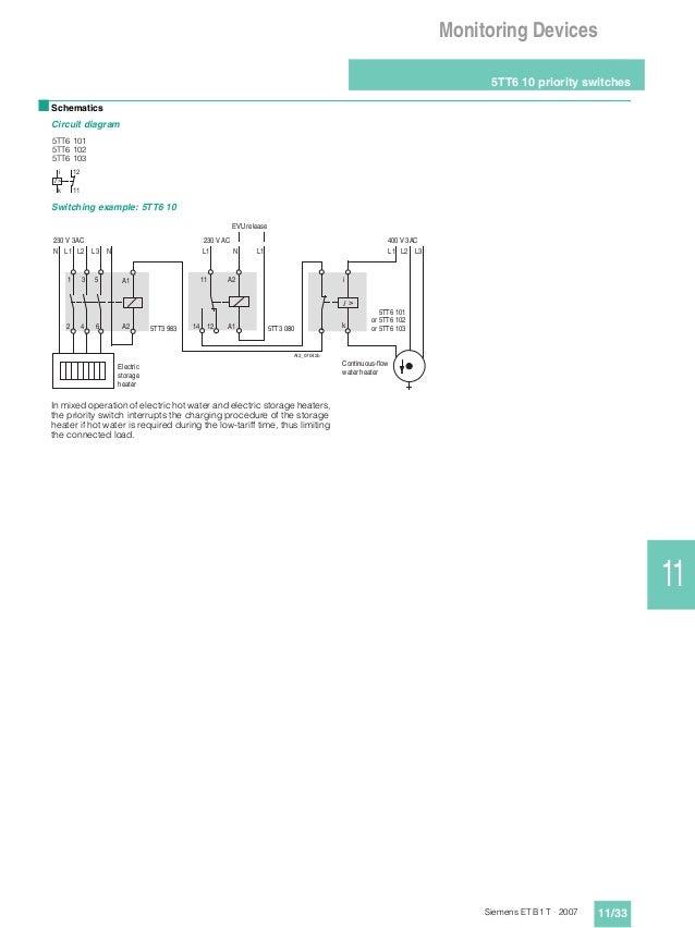 Thông số kĩ thuật siemens monitoring devices