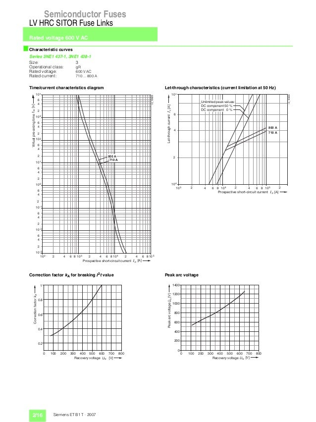 Thông số kĩ thuật siemens-semiconductor fuses