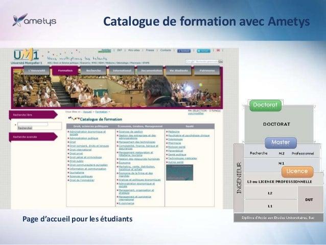 Int grer votre catalogue de formation en ligne avec ametys - Catalogue ampm en ligne ...