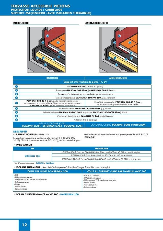 Catalogue Des Solutions Dtanchit Danosa