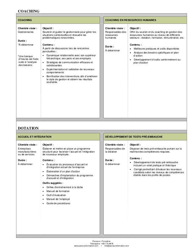 Catalogue gestion rh20091123 Slide 3