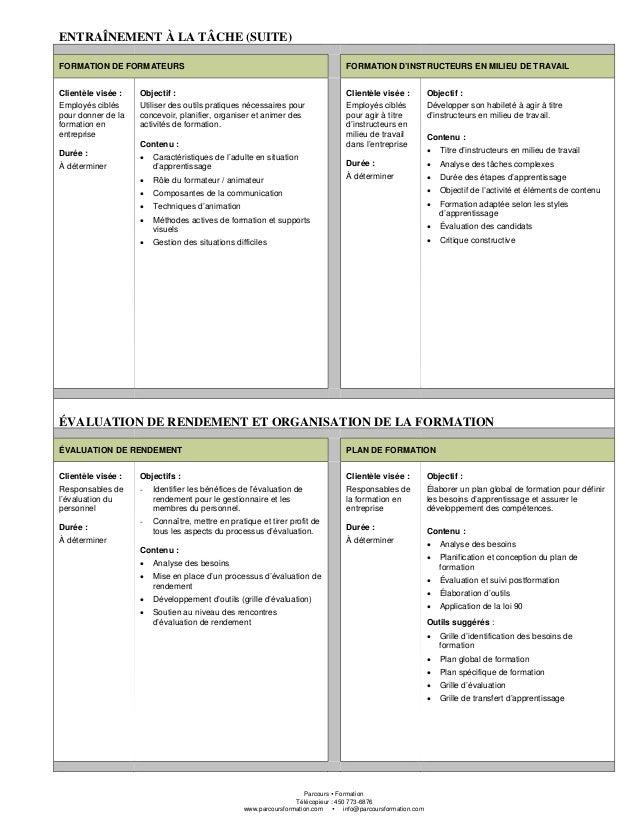 Parcours Formation Télécopieur : 450 773-6876 www.parcoursformation.com info@parcoursformation.com ENTRAÎNEMENT À LA TÂCHE...