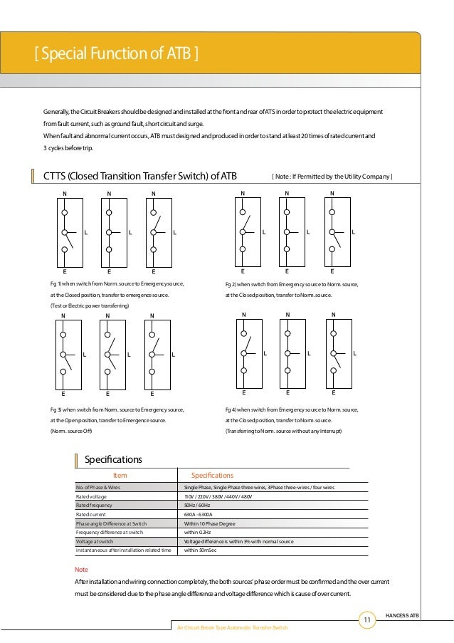 hancess atb catalogue 11 638?cb=1406065118 hancess atb catalogue atb motor wiring diagram at soozxer.org
