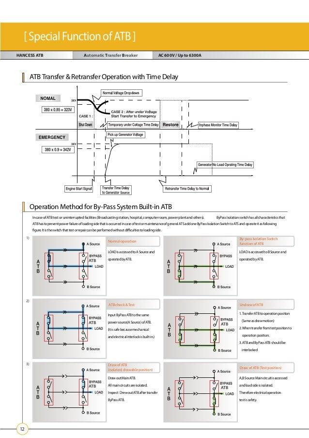 hancess atb catalogue rh slideshare net 3 Speed Electric Motor Wiring Diagram Motor Control Wiring Diagrams