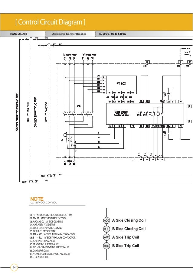 hancess atb catalogue 14 638?cb=1406065118 hancess atb catalogue atb motor wiring diagram at soozxer.org