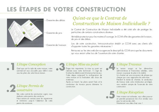 Catalogue Immoconstruction Web