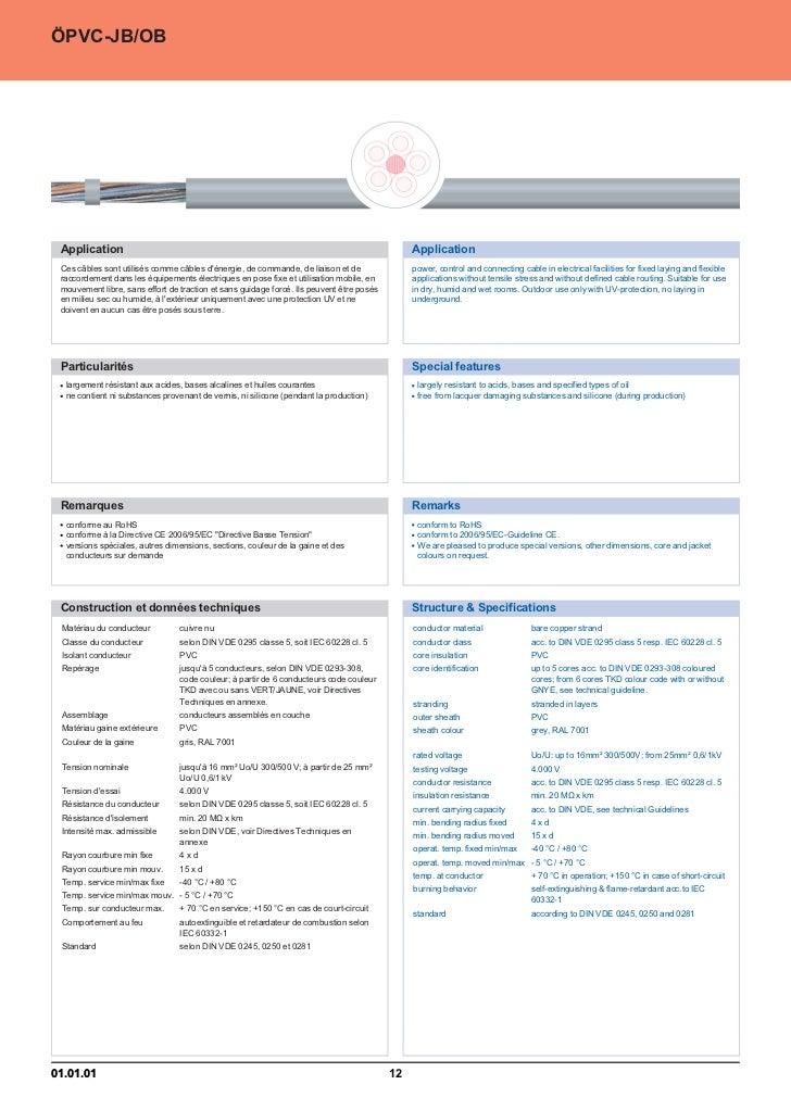 ÖPVC-JB/OB-YCY Application                                                                                   Application C...