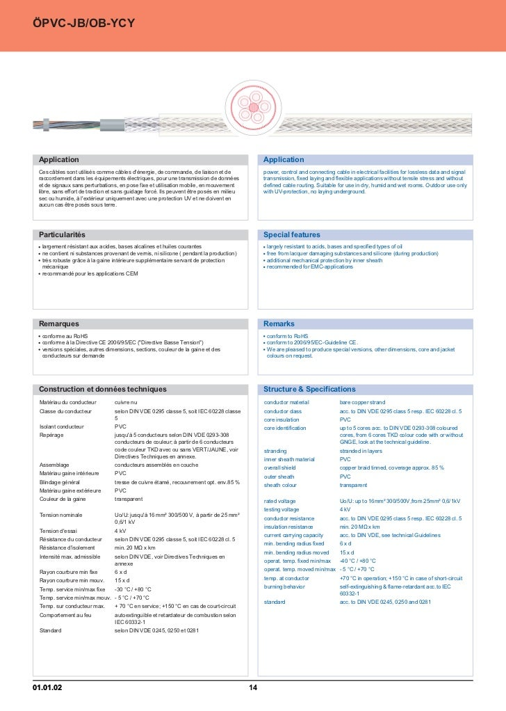 ÖPVC-JB/OB-YSY Application                                                                                   Application C...