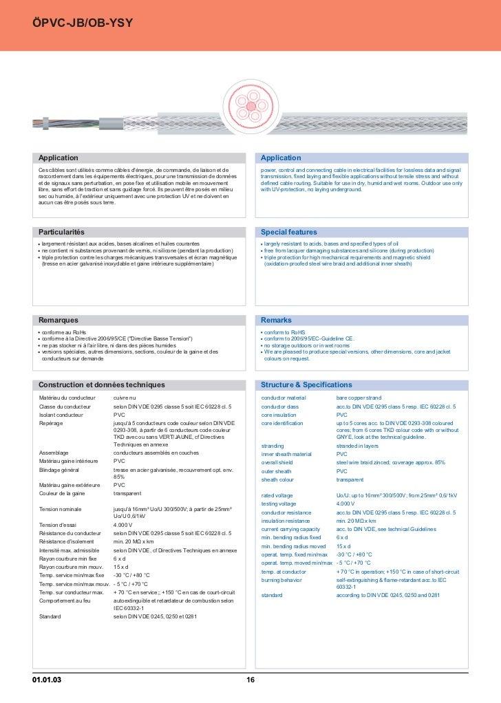 ÖPVC-JZ/OZCAELIFLEX (YSLY-JZ) Application                                                                                 ...