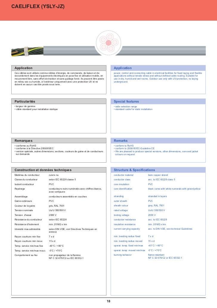 ÖPVC-JZ/OZ-YCY Application                                                                                   Application C...