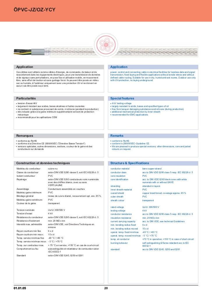 ÖPVC-JZ/OZCNOMOFLEX Application                                                                                   Applicat...