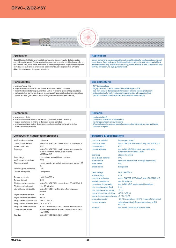 Catalogue industrie 2011 CAE GROUPE