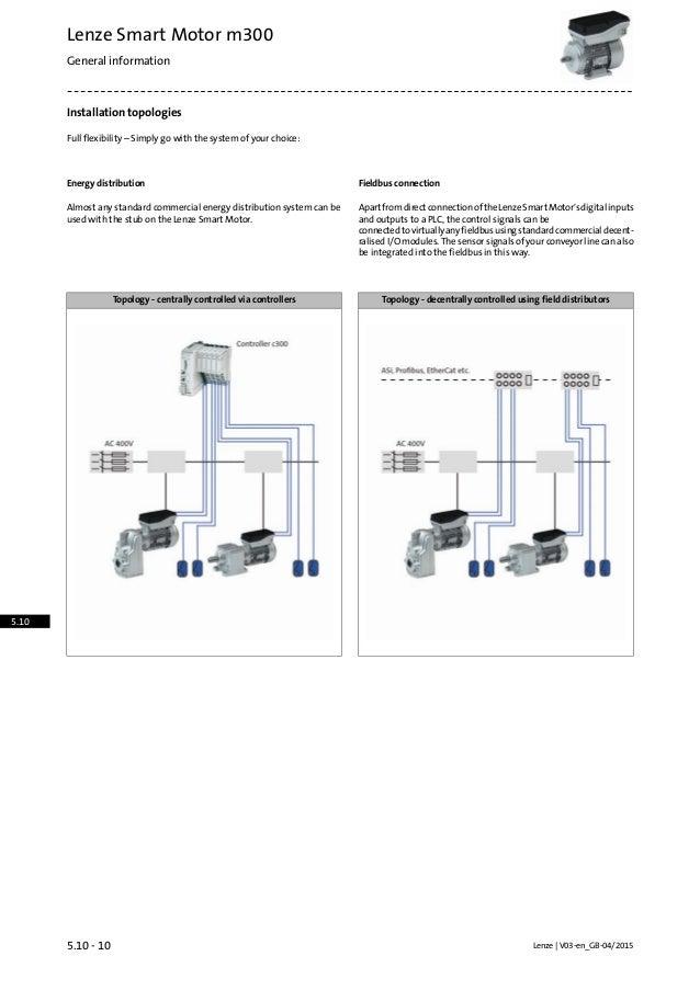 catalogue lenze smart motor rh slideshare net 3-Way Switch Wiring Diagram Light Switch Wiring Diagram