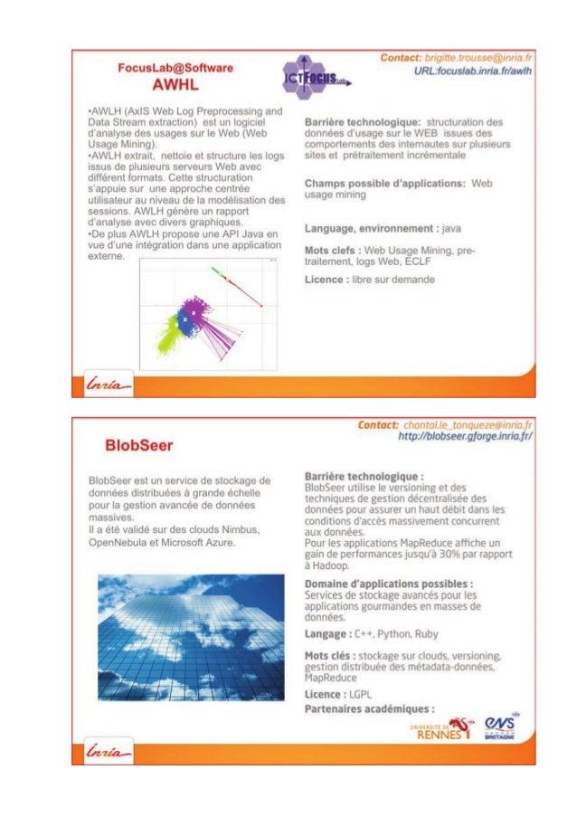 Extrait du catalogue logiciels Inria sur le thème Smart cities Innovative City Convention 18 & 19 juin 2013 Nice Smart cit...