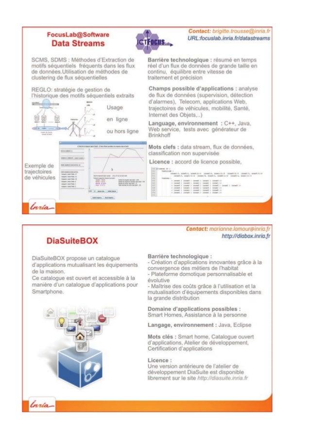Inria - Extrait du catalogue logiciels smart cities
