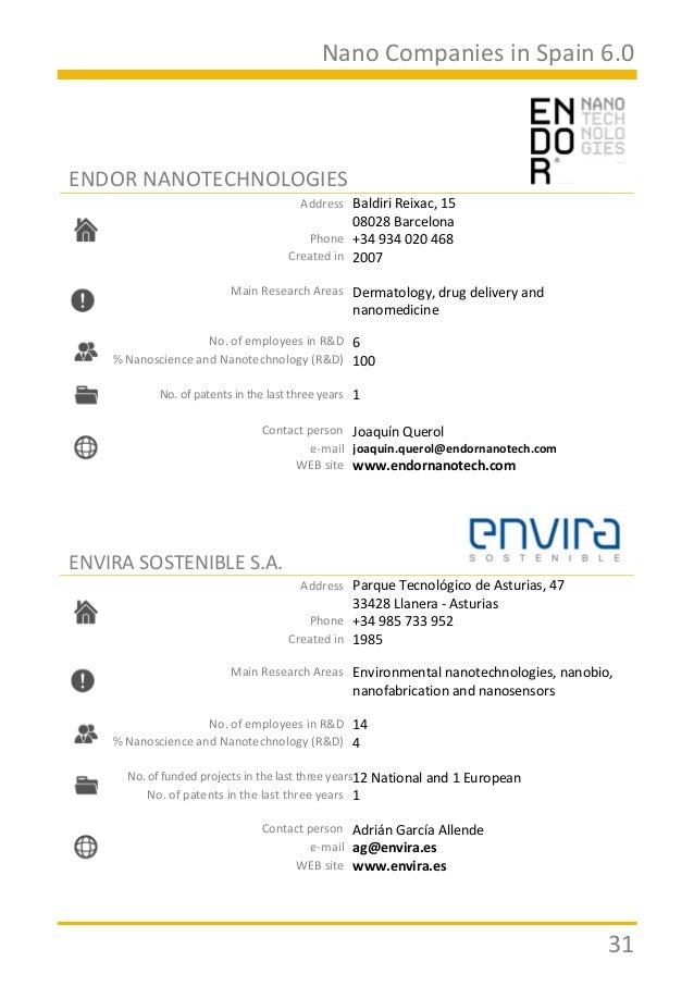 Catalogue of Nano Companies in Spain 2016