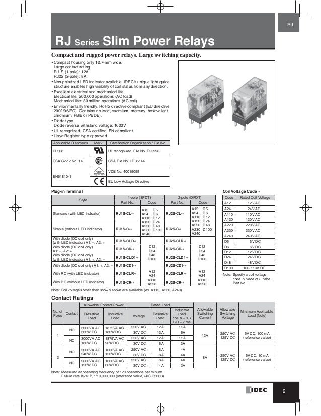 idec relay wiring diagram explained wiring diagrams rh sbsun co