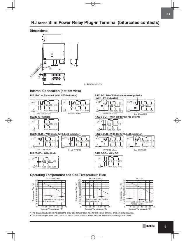 Catalog Relay Idec  Beeteco