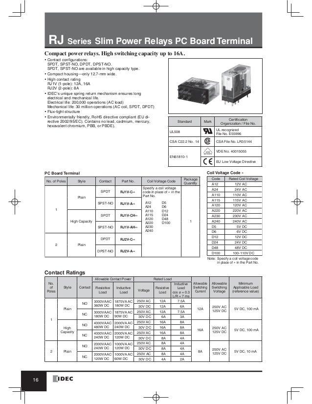 catalog relay idec beeteco com rh slideshare net Simple Wiring Diagrams Wiring Diagram Symbols