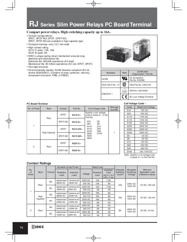 Catalog Relay Idec