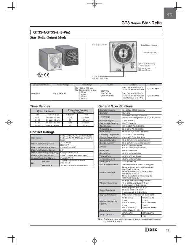 catalogue timer idec beetecocom 14 638?cb=1460598323 catalogue timer idec beeteco com Basic Electrical Wiring Diagrams at eliteediting.co
