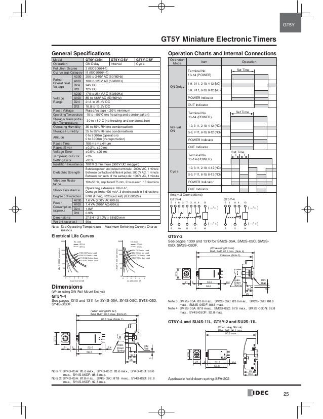 catalogue timer idec beetecocom 26 638?cb=1460598323 idec electronic timer wiring diagram idec wiring diagrams collection Basic Electrical Wiring Diagrams at bakdesigns.co