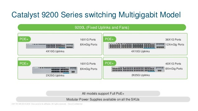Technical Overview of Cisco Catalyst 9200 Series Switches