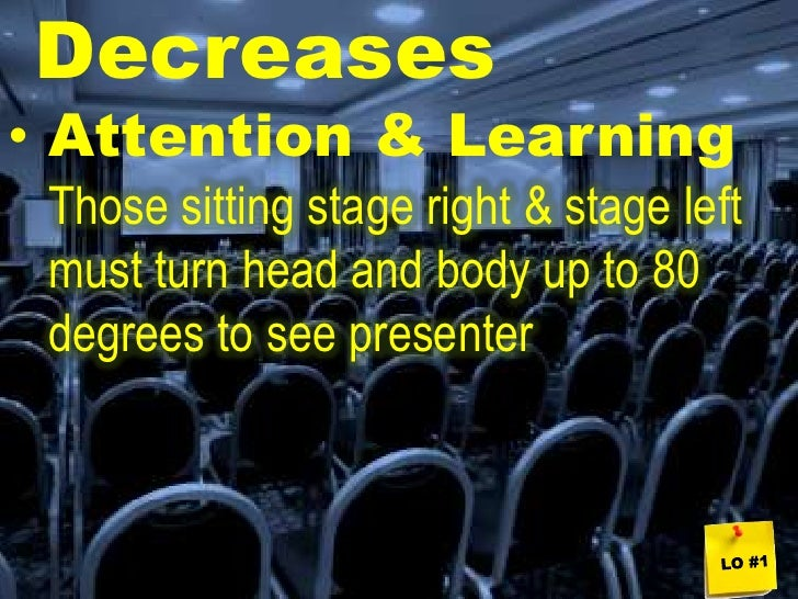 Decreases <br /><ul><li>Attention & LearningThose sitting stage right & stage left must turn head and body up to 80 degre...