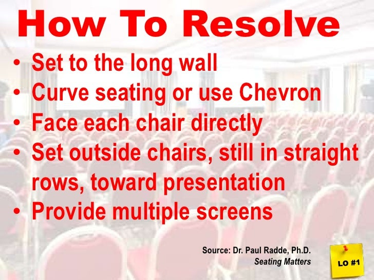 How To Resolve <br /><ul><li>Set to the long wall