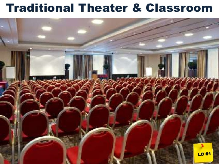 Traditional Theater & Classroom<br />LO #1<br />