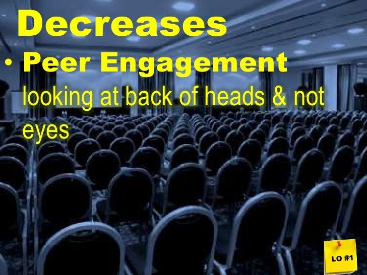 Decreases<br /><ul><li>Peer Engagementlooking at back of heads & not eyes</li></ul>LO #1<br />