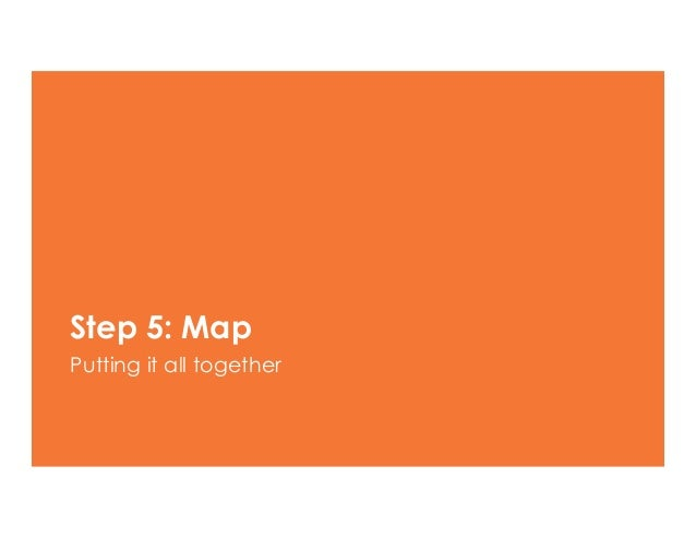 how to create a customer experience map