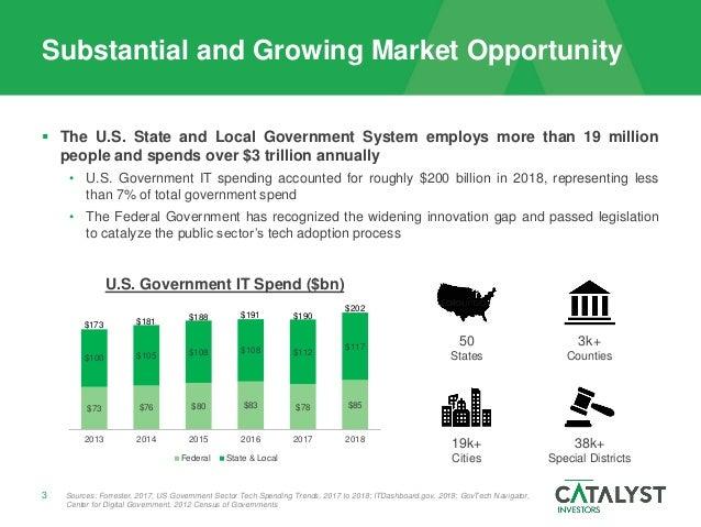 GovTech Market Overview  Slide 3