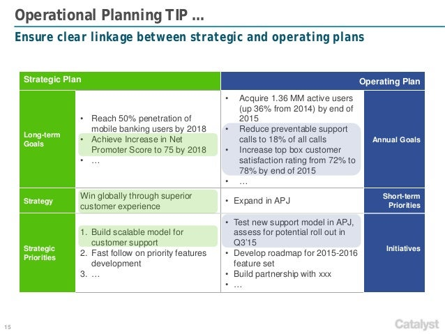 Strategies Annual Operational Planning Framework - Business operating plan template