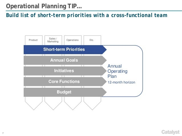 Catalyst Strategies Annual Operational Planning Framework