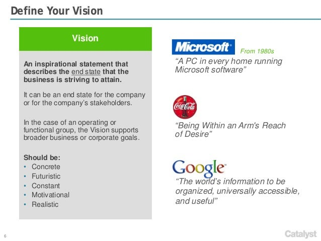 High Quality SlideShare Intended Microsoft Strategic Plan