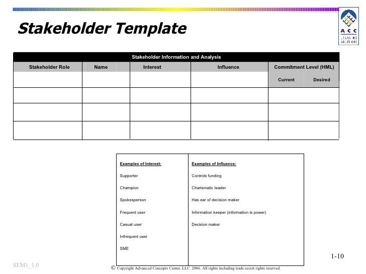 Stakeholder Template   SME   Infrequent user  Decision maker Casual user Information keeper (information is power) Fr...