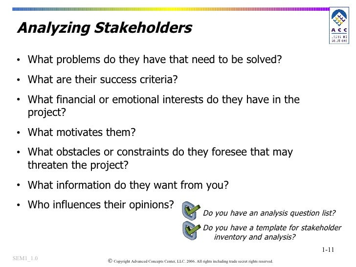 Analyzing Stakeholders <ul><li>What problems do they have that need to be solved? </li></ul><ul><li>What are their success...