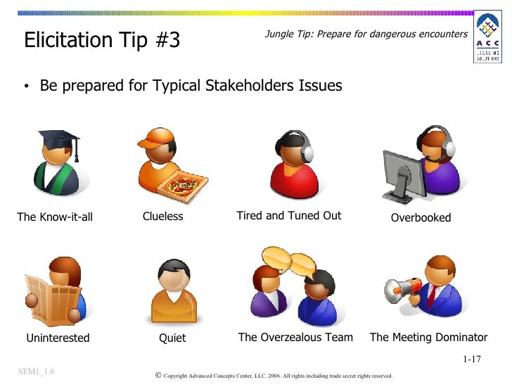 <ul><li>Be prepared for Typical Stakeholders Issues </li></ul>Elicitation Tip #3 The Know-it-all Clueless Tired and Tuned ...