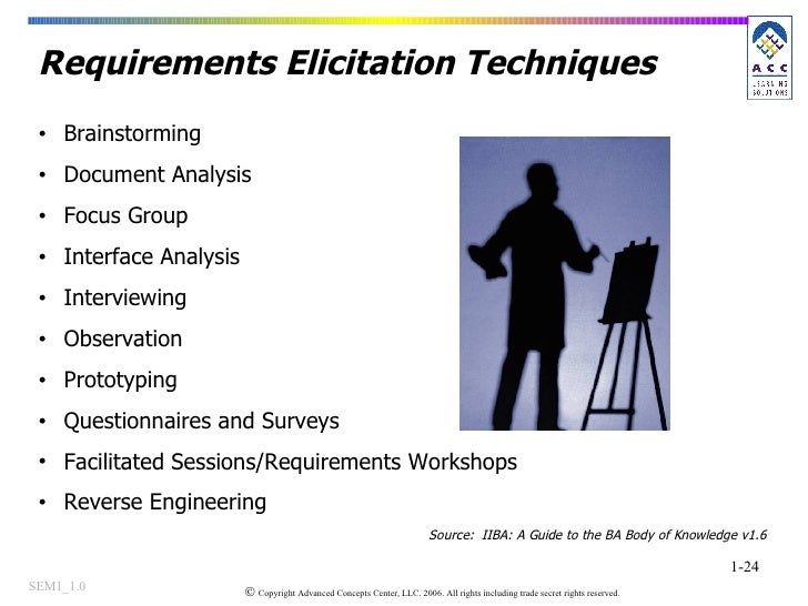 Requirements Elicitation Techniques <ul><li>Brainstorming </li></ul><ul><li>Document Analysis </li></ul><ul><li>Focus Grou...