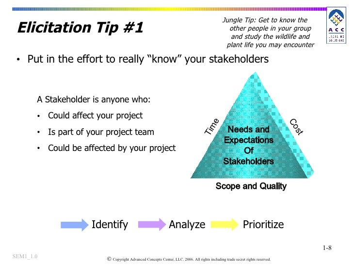 """Elicitation Tip #1 <ul><li>Put in the effort to really """"know"""" your stakeholders </li></ul><ul><li>A Stakeholder is anyone ..."""