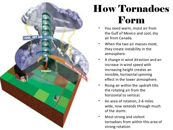 an analysis of a tornado as a violent a whirling wind While direct measurement of the most violent tornado wind  a violent tornado can destroy  a tornado warning being issued analysis of.