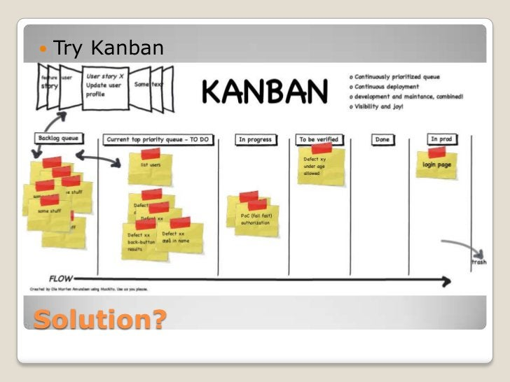    Try KanbanSolution?