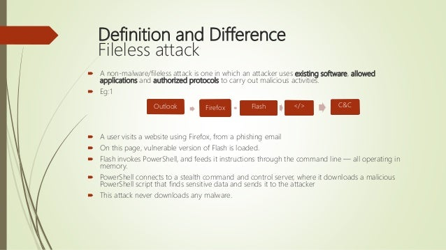 Catching fileless attacks
