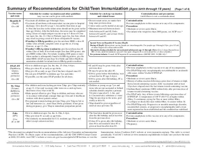Summary of Recommendations for Child/Teen Immunization (Ages birth through 18 years)                                      ...