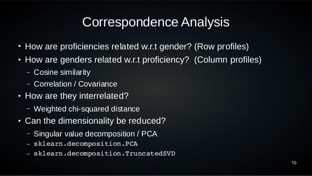 Categorical Data Analysis in Python